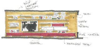 návrh stěny obývacího pokoje